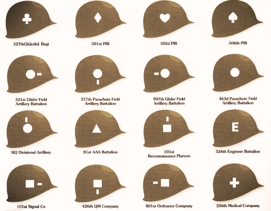 Helmet Markings of the 101st Airborne Division in WWII